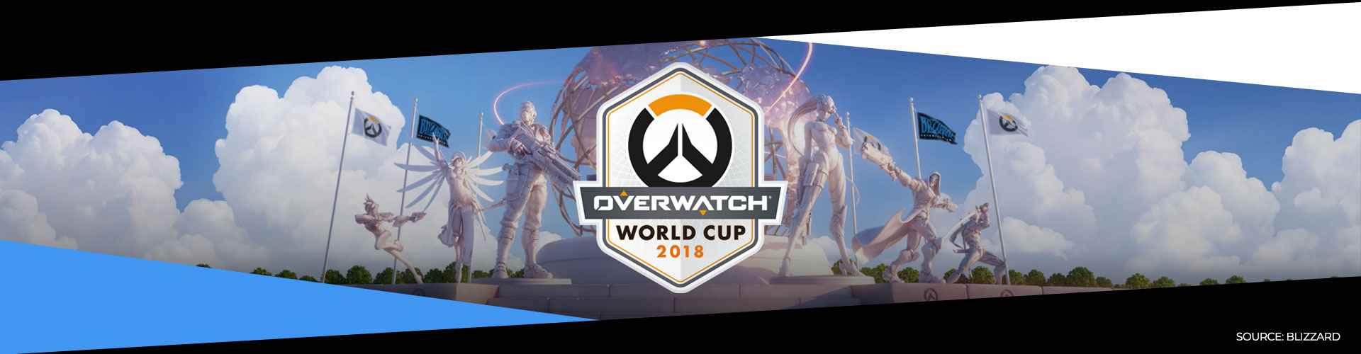 Eventsida för Overwatch World Cup, som är spelets officiella världsmästerskap.